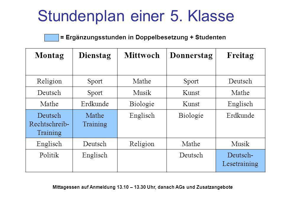 Stundenplan einer 5. Klasse = Ergänzungsstunden in Doppelbesetzung + Studenten Mittagessen auf Anmeldung 13.10 – 13.30 Uhr, danach AGs und Zusatzangeb