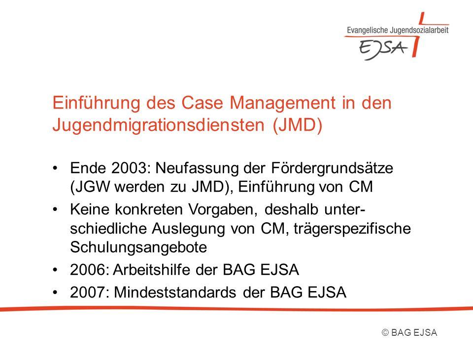 Einführung des Case Management in den Jugendmigrationsdiensten (JMD) Ende 2003: Neufassung der Fördergrundsätze (JGW werden zu JMD), Einführung von CM Keine konkreten Vorgaben, deshalb unter- schiedliche Auslegung von CM, trägerspezifische Schulungsangebote 2006: Arbeitshilfe der BAG EJSA 2007: Mindeststandards der BAG EJSA © BAG EJSA