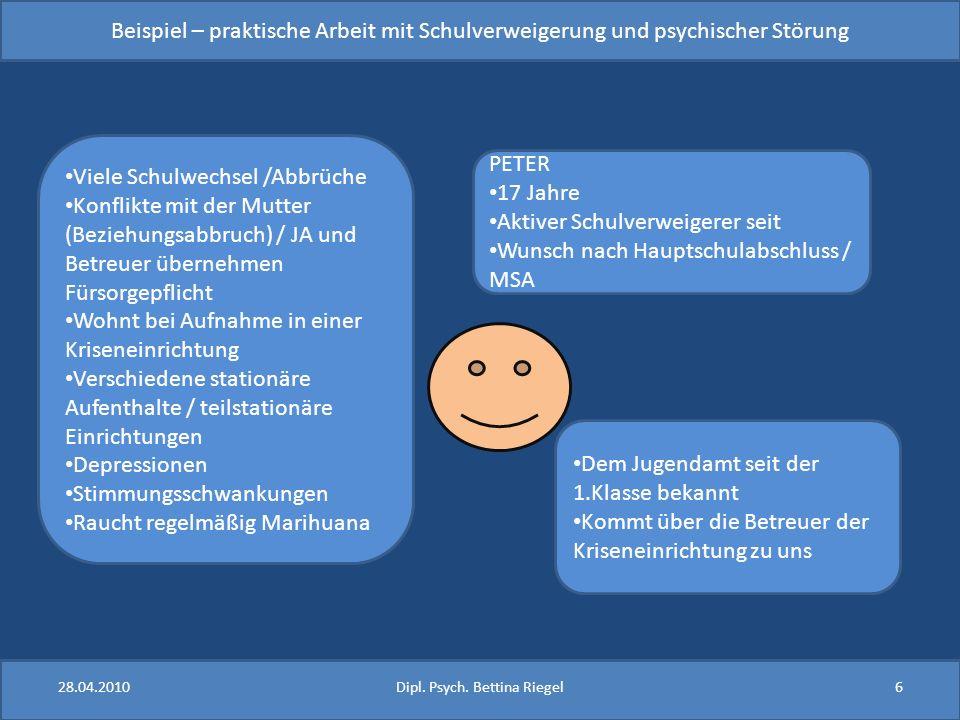 Beispiel – praktische Arbeit mit Schulverweigerung und psychischer Störung Viele Schulwechsel /Abbrüche Konflikte mit der Mutter (Beziehungsabbruch) /