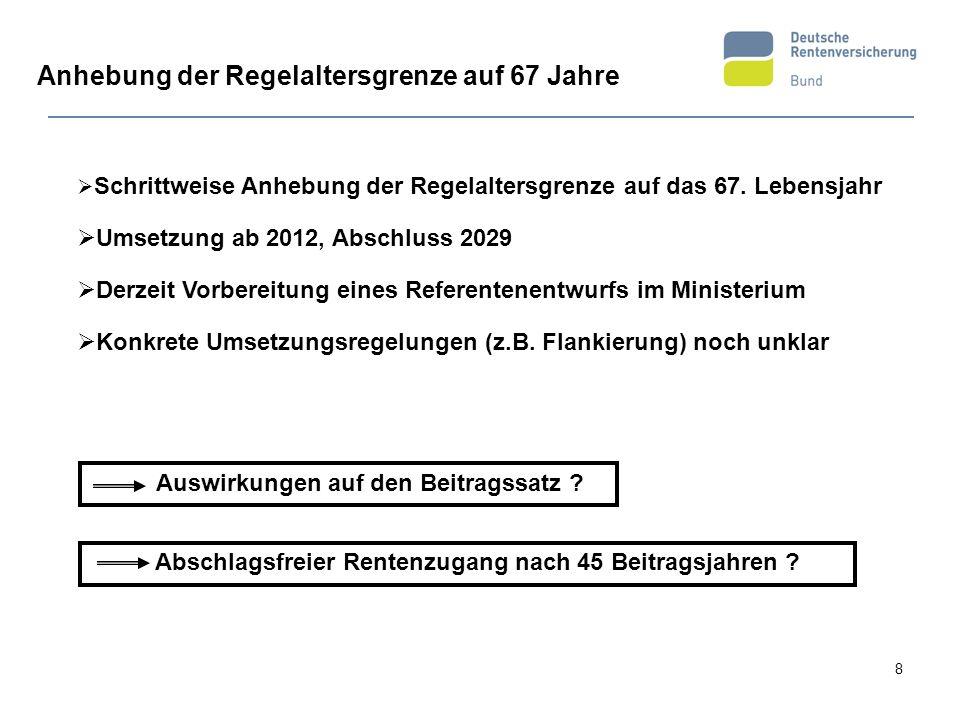 8 Schrittweise Anhebung der Regelaltersgrenze auf das 67. Lebensjahr Umsetzung ab 2012, Abschluss 2029 Derzeit Vorbereitung eines Referentenentwurfs i