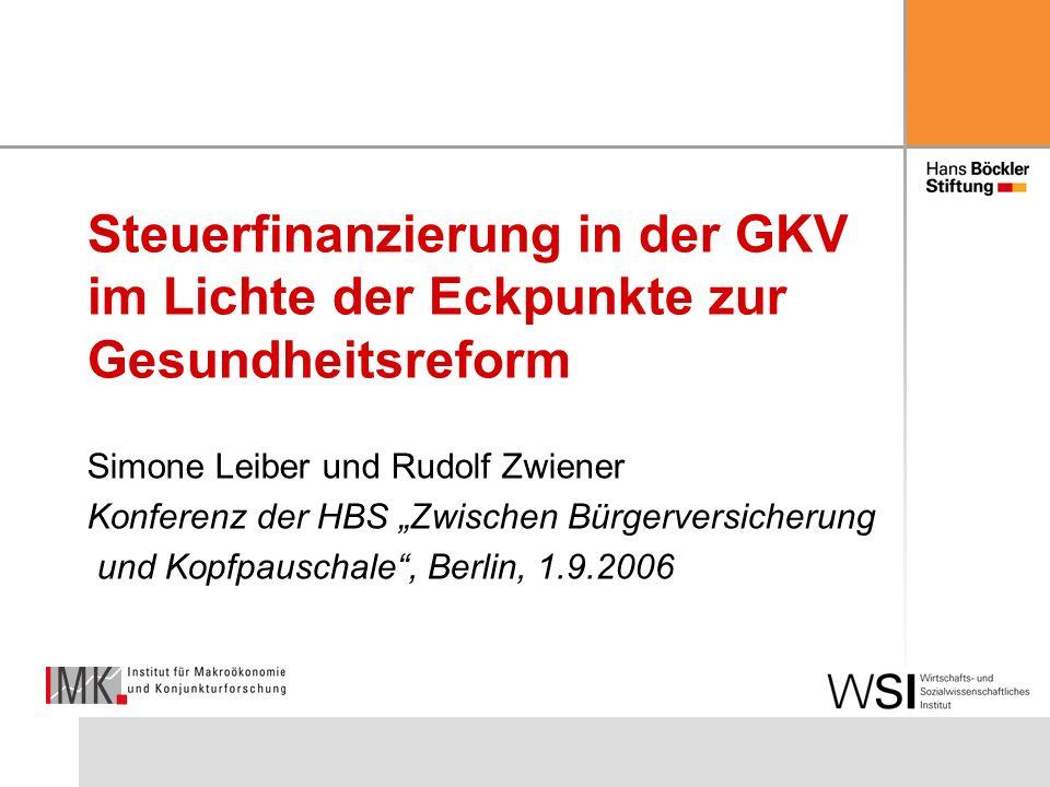 Steuerfinanzierung in der GKV im Lichte der Eckpunkte zur Gesundheitsreform Simone Leiber und Rudolf Zwiener Konferenz der HBS Zwischen Bürgerversicherung und Kopfpauschale, Berlin, 1.9.2006