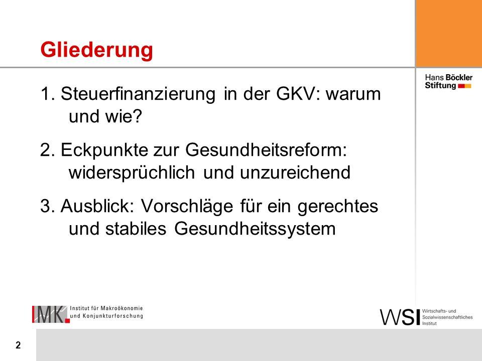 2 Gliederung 1. Steuerfinanzierung in der GKV: warum und wie.