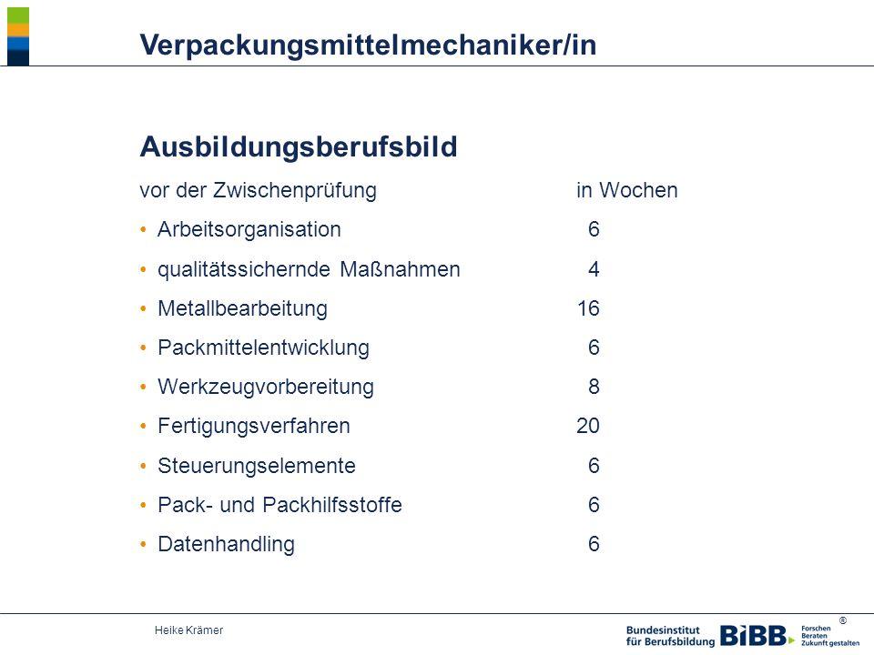® Heike Krämer Ausbildungsberufsbild vor der Zwischenprüfungin Wochen Arbeitsorganisation 6 qualitätssichernde Maßnahmen 4 Metallbearbeitung16 Packmit
