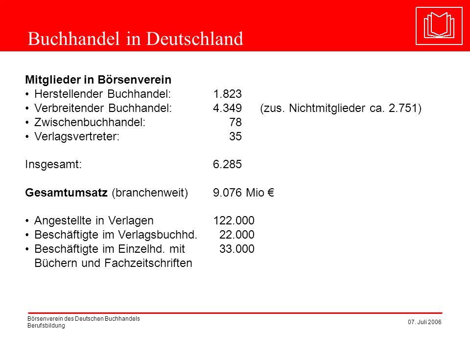 Börsenverein des Deutschen Buchhandels Berufsbildung 07. Juli 2006 Buchhandel in Deutschland Mitglieder in Börsenverein Herstellender Buchhandel:1.823