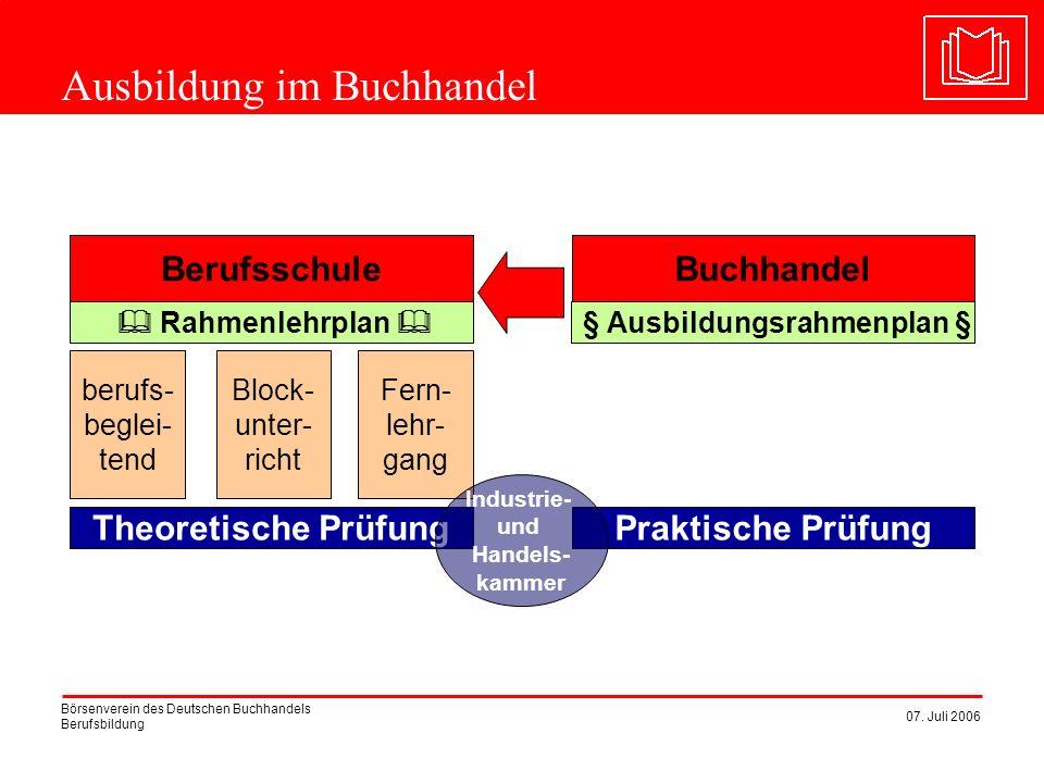 Börsenverein des Deutschen Buchhandels Berufsbildung 07. Juli 2006 berufs- beglei- tend Block- unter- richt Fern- lehr- gang Buchhandel § Ausbildungsr