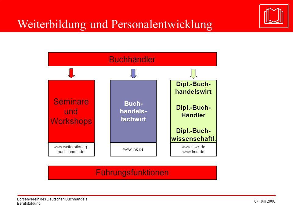 Börsenverein des Deutschen Buchhandels Berufsbildung 07. Juli 2006 Weiterbildung und Personalentwicklung Buchhändler Seminare und Workshops www.weiter