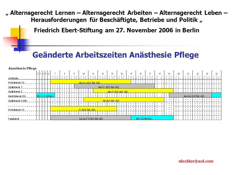 nlechler@aol.com Geänderte Arbeitszeiten Anästhesie Pflege Alternsgerecht Lernen – Alternsgerecht Arbeiten – Alternsgerecht Leben – Herausforderungen