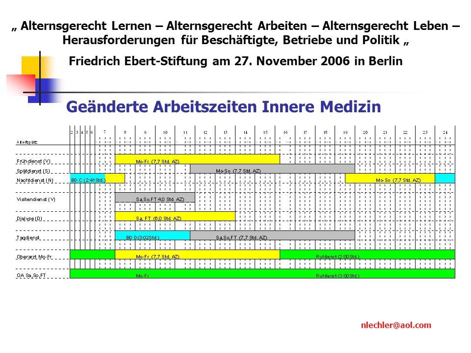 nlechler@aol.com Geänderte Arbeitszeiten Innere Medizin Alternsgerecht Lernen – Alternsgerecht Arbeiten – Alternsgerecht Leben – Herausforderungen für