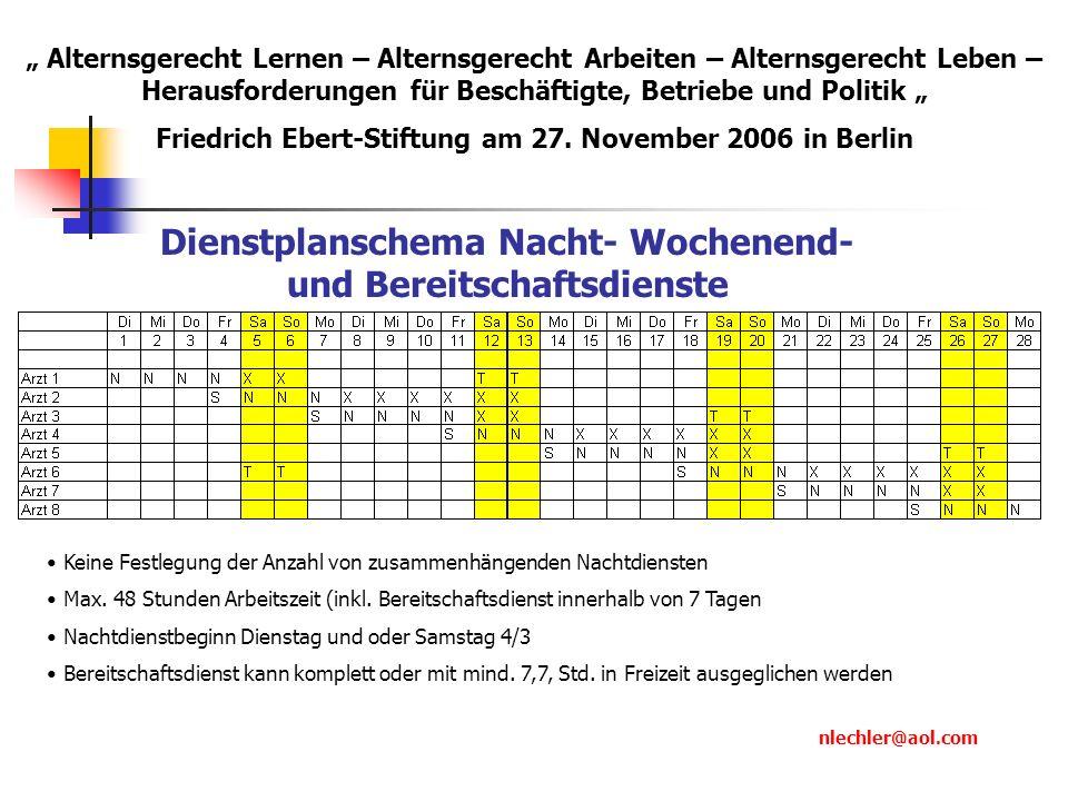 nlechler@aol.com Dienstplanschema Nacht- Wochenend- und Bereitschaftsdienste Keine Festlegung der Anzahl von zusammenhängenden Nachtdiensten Max. 48 S