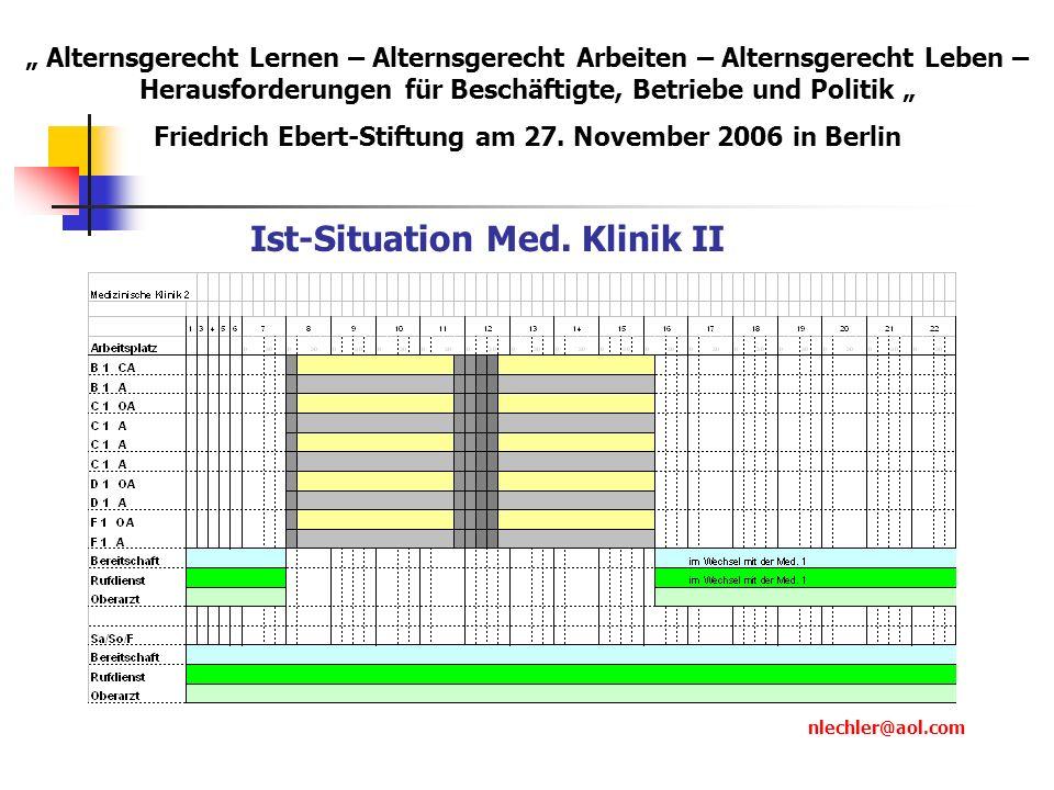 nlechler@aol.com Ist-Situation Med. Klinik II Alternsgerecht Lernen – Alternsgerecht Arbeiten – Alternsgerecht Leben – Herausforderungen für Beschäfti
