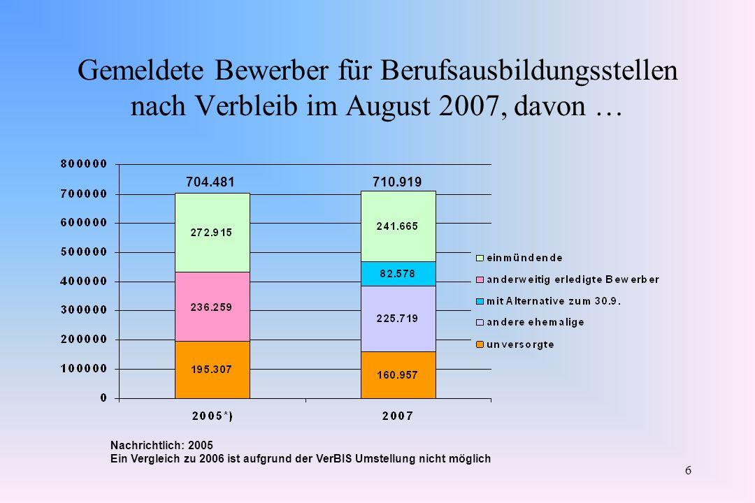 6 Gemeldete Bewerber für Berufsausbildungsstellen nach Verbleib im August 2007, davon … Nachrichtlich: 2005 Ein Vergleich zu 2006 ist aufgrund der Ver