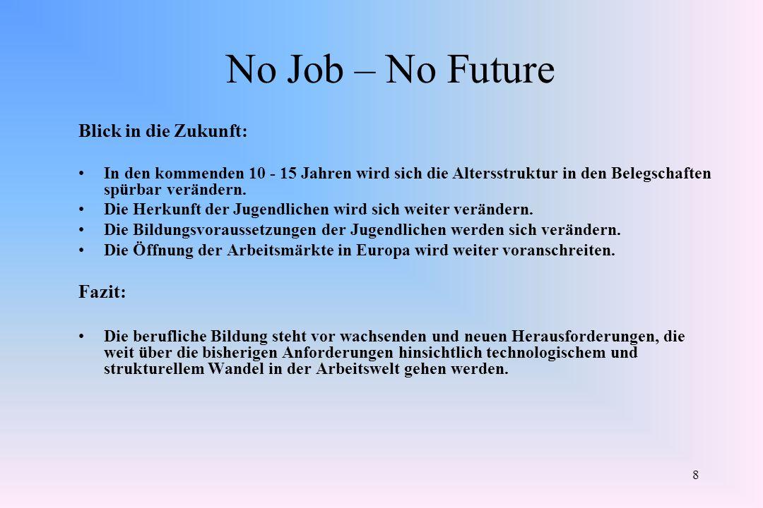 8 No Job – No Future Blick in die Zukunft: In den kommenden 10 - 15 Jahren wird sich die Altersstruktur in den Belegschaften spürbar verändern. Die He