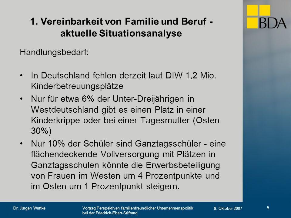 Vortrag Perspektiven familienfreundlicher Unternehmenspolitik bei der Friedrich-Ebert-Stiftung 9. Oktober 2007 Dr. Jürgen Wuttke 5 1. Vereinbarkeit vo