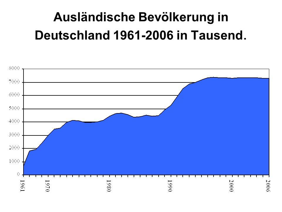 Ausländische Bevölkerung in Deutschland 1961-2006 in Tausend.