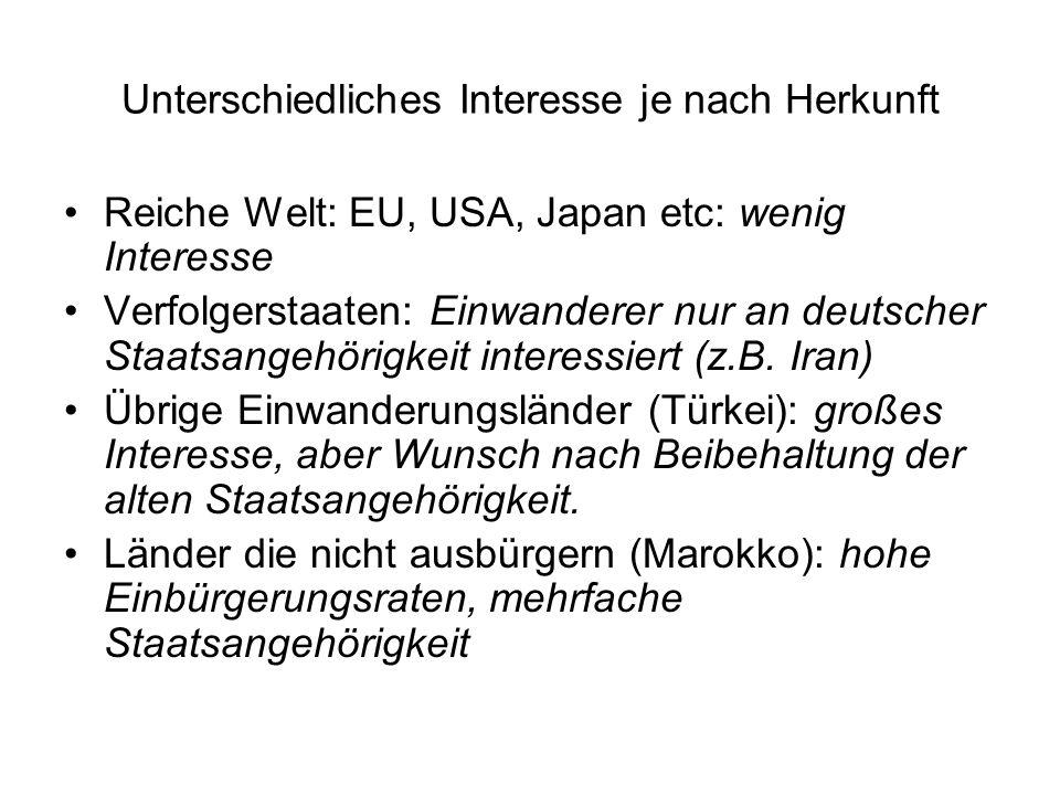 Unterschiedliches Interesse je nach Herkunft Reiche Welt: EU, USA, Japan etc: wenig Interesse Verfolgerstaaten: Einwanderer nur an deutscher Staatsangehörigkeit interessiert (z.B.