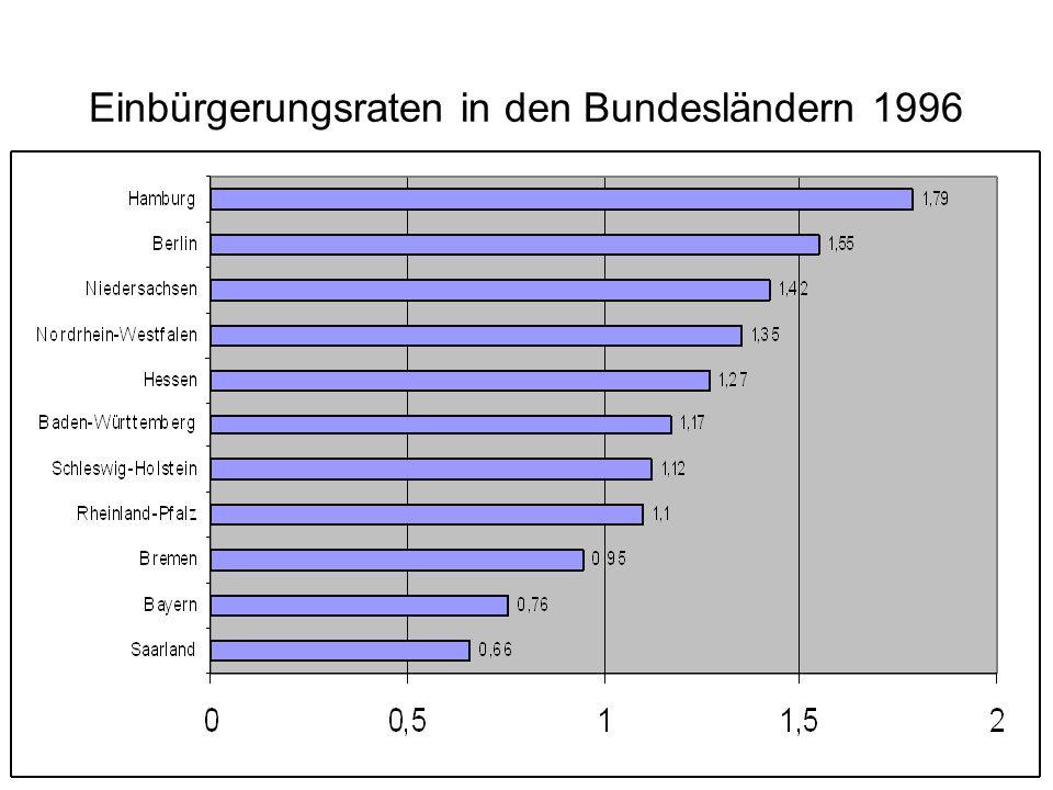 Einbürgerungsraten in den Bundesländern 1996 Quelle: Heike Hagedorn: Föderalismus