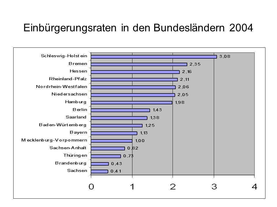 Einbürgerungsraten in den Bundesländern 2004