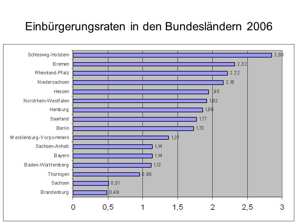 Einbürgerungsraten in den Bundesländern 2006