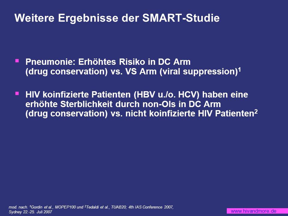 www.hivandmore.de Weitere Ergebnisse der SMART-Studie Pneumonie: Erhöhtes Risiko in DC Arm (drug conservation) vs.