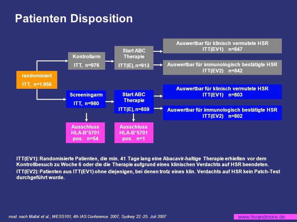 www.hivandmore.de Patienten Disposition ITT(EV1): Randomisierte Patienten, die min.