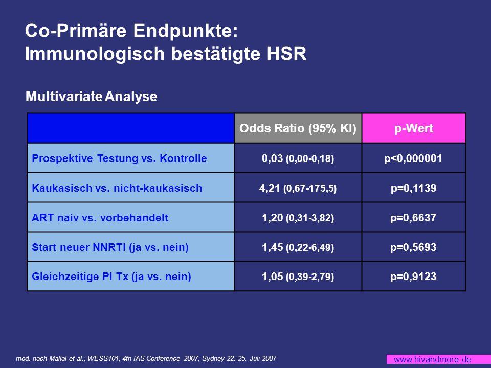 www.hivandmore.de Co-Primäre Endpunkte: Immunologisch bestätigte HSR Odds Ratio (95% KI)p-Wert Prospektive Testung vs.