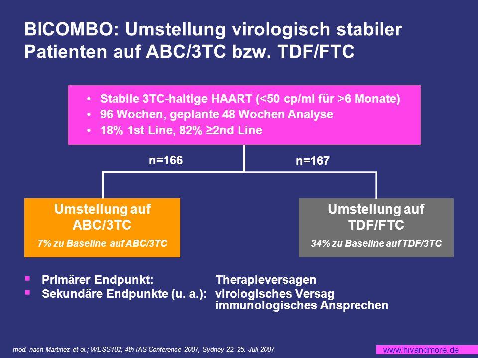www.hivandmore.de BICOMBO: Umstellung virologisch stabiler Patienten auf ABC/3TC bzw.
