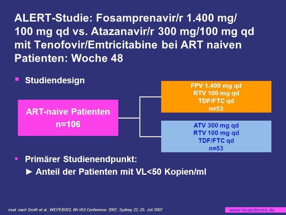 www.hivandmore.de ALERT-Studie: Fosamprenavir/r 1.400 mg/ 100 mg qd vs.