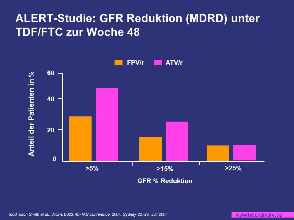 www.hivandmore.de ALERT-Studie: GFR Reduktion (MDRD) unter TDF/FTC zur Woche 48 0 20 40 60 >5% >15% >25% GFR % Reduktion FPV/r ATV/r Anteil der Patienten in % mod.