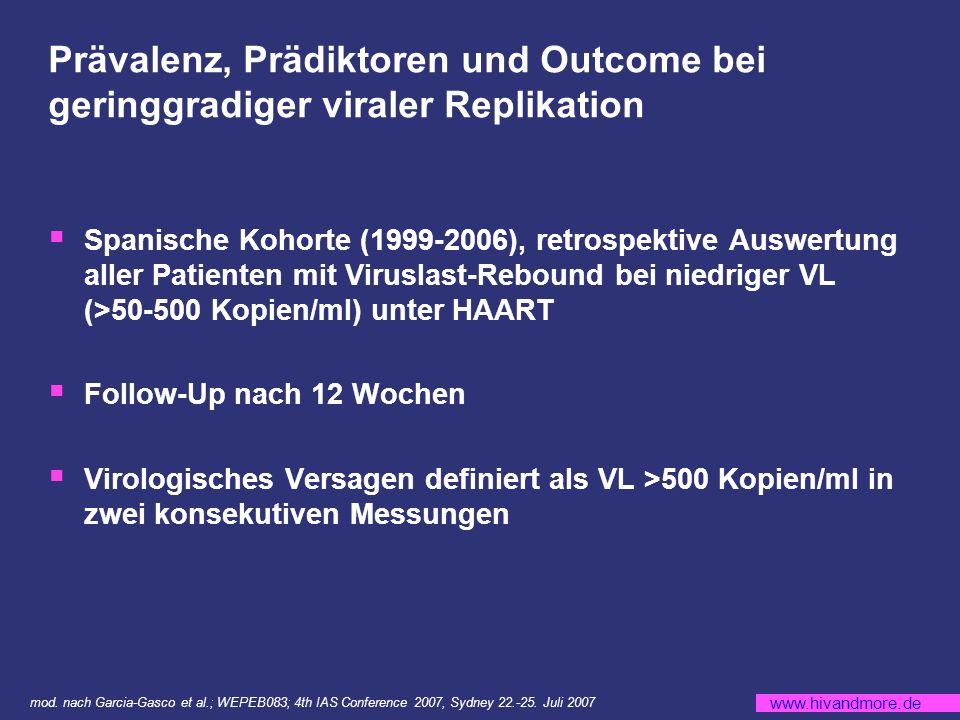 www.hivandmore.de Prävalenz, Prädiktoren und Outcome bei geringgradiger viraler Replikation Spanische Kohorte (1999-2006), retrospektive Auswertung aller Patienten mit Viruslast-Rebound bei niedriger VL (>50-500 Kopien/ml) unter HAART Follow-Up nach 12 Wochen Virologisches Versagen definiert als VL >500 Kopien/ml in zwei konsekutiven Messungen mod.