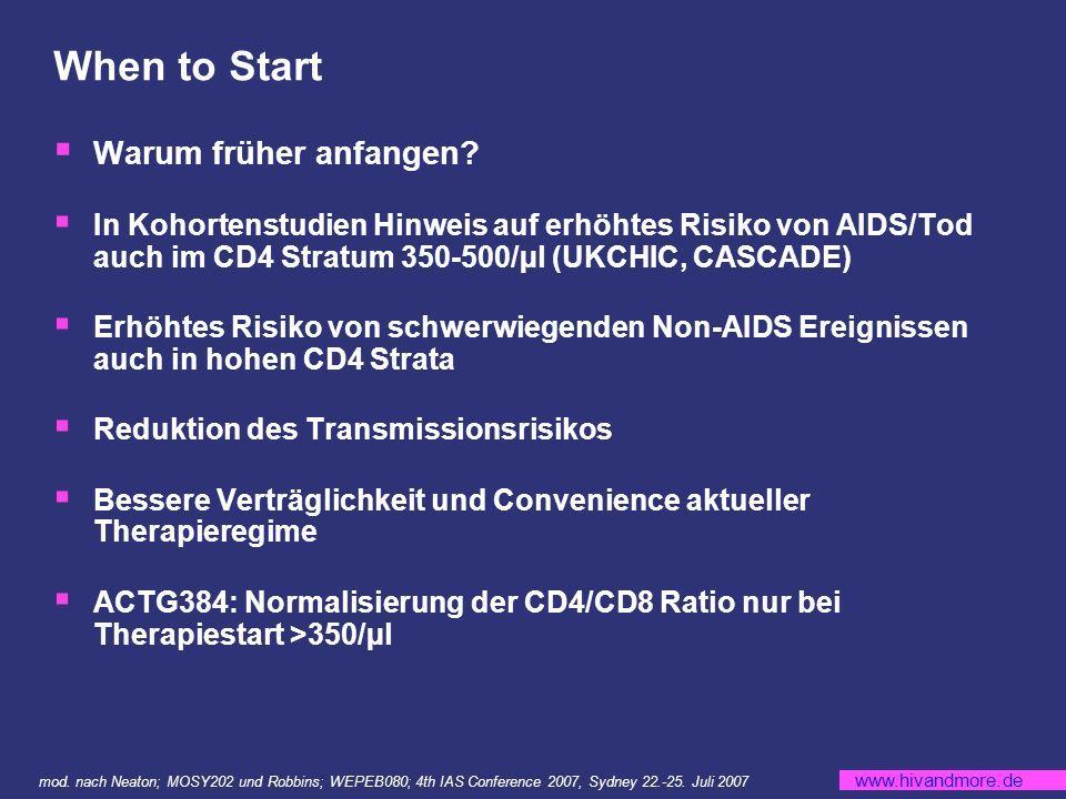 www.hivandmore.de When to Start Warum früher anfangen.