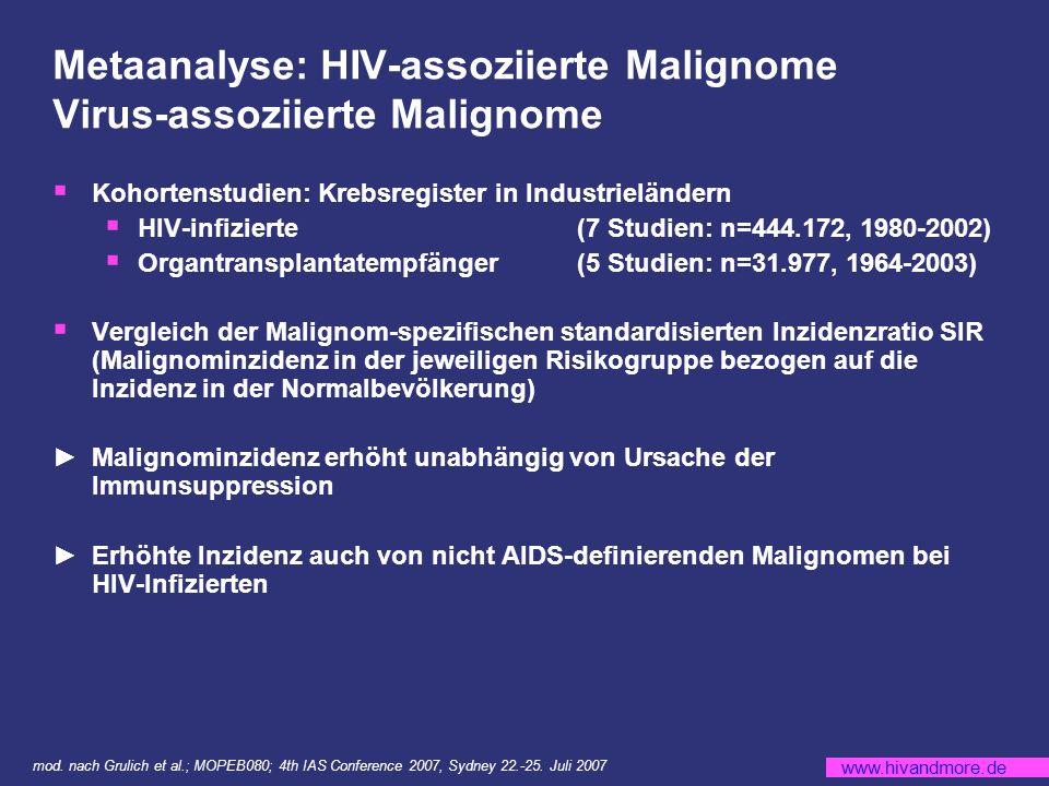 www.hivandmore.de Metaanalyse: HIV-assoziierte Malignome Virus-assoziierte Malignome Kohortenstudien: Krebsregister in Industrieländern HIV-infizierte (7 Studien: n=444.172, 1980-2002) Organtransplantatempfänger (5 Studien: n=31.977, 1964-2003) Vergleich der Malignom-spezifischen standardisierten Inzidenzratio SIR (Malignominzidenz in der jeweiligen Risikogruppe bezogen auf die Inzidenz in der Normalbevölkerung) Malignominzidenz erhöht unabhängig von Ursache der Immunsuppression Erhöhte Inzidenz auch von nicht AIDS-definierenden Malignomen bei HIV-Infizierten mod.
