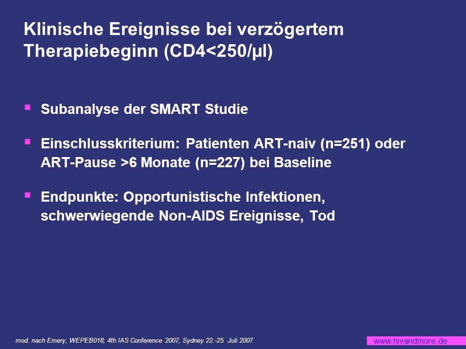 www.hivandmore.de ATHENA-Studie Subanalyse: CD4 <350/µl vor ART-Start assoziiert mit höheren Risiko der Krankheitsprogression 3.111 HIV-Patienten mit ED zwischen 1998 and 2005 (davon 2.402 (77,2%) mit ED nach Jahr 2000) mit >200 CD4/µl und ART-naive aus ATHENA Kohorte.