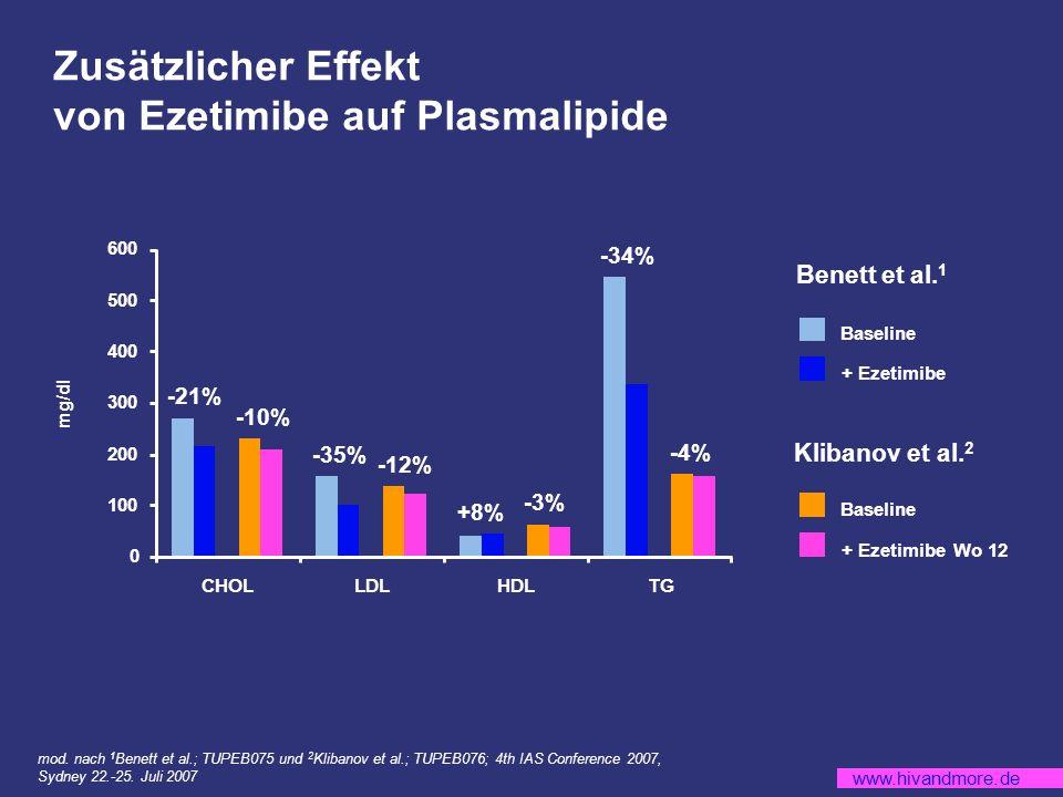 www.hivandmore.de Zusätzlicher Effekt von Ezetimibe auf Plasmalipide Benett et al.