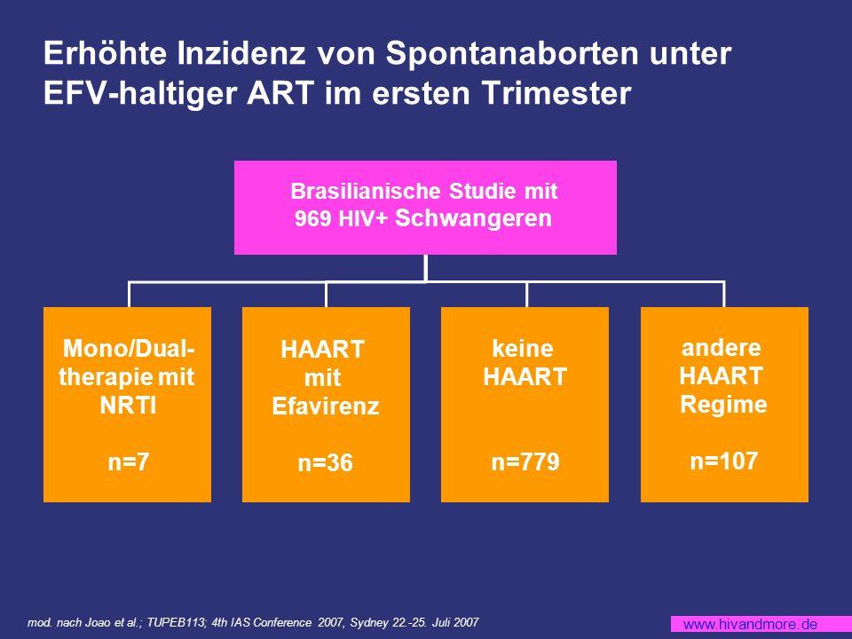 www.hivandmore.de Erhöhte Inzidenz von Spontanaborten unter EFV-haltiger ART im ersten Trimester mod.