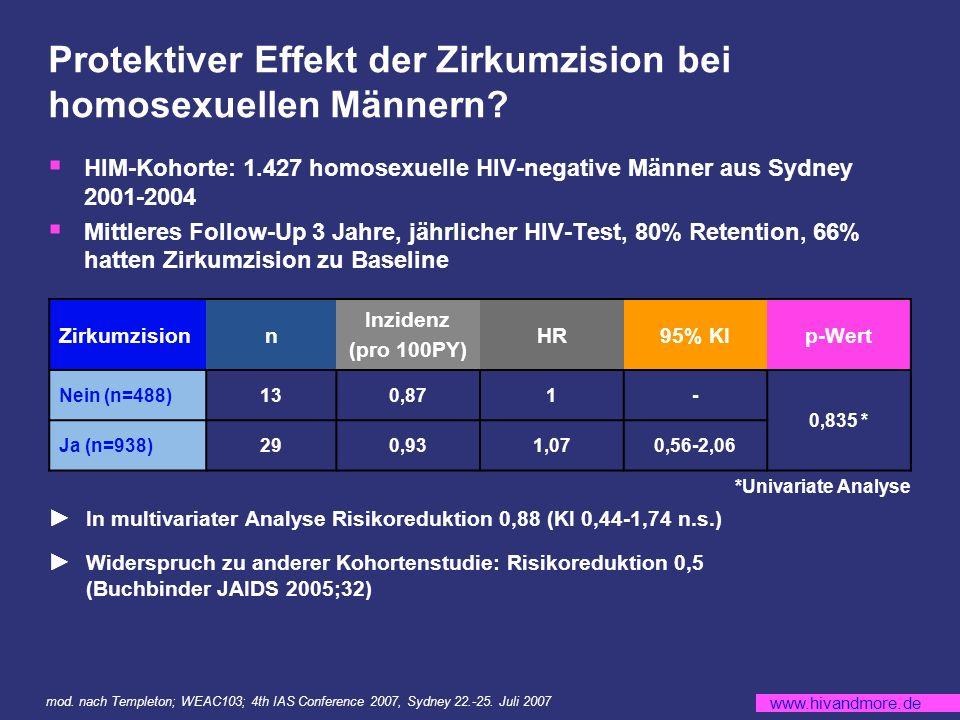 www.hivandmore.de Protektiver Effekt der Zirkumzision bei homosexuellen Männern.