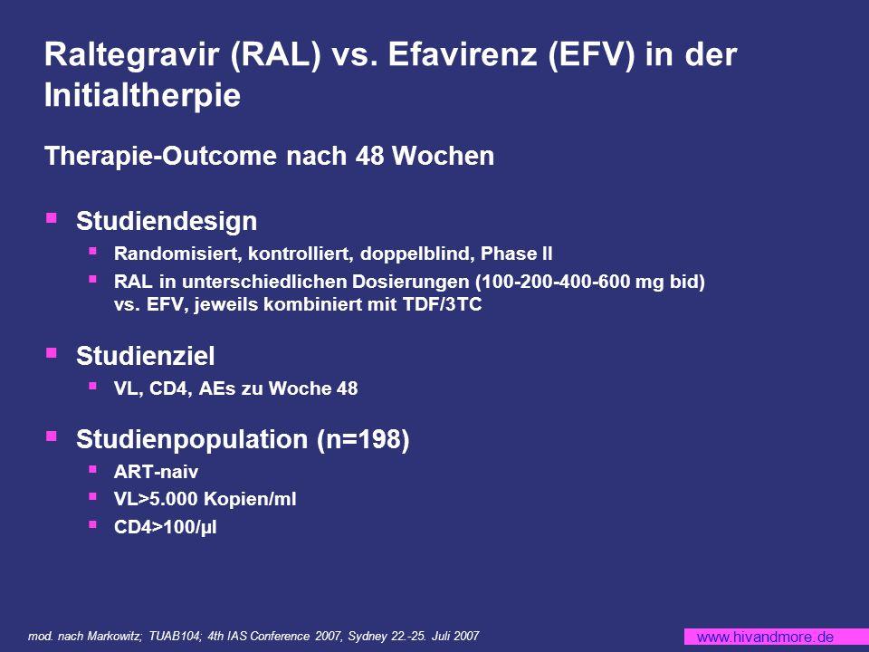 www.hivandmore.de Raltegravir (RAL) vs.Efavirenz (EFV) in der Initialtherpie mod.