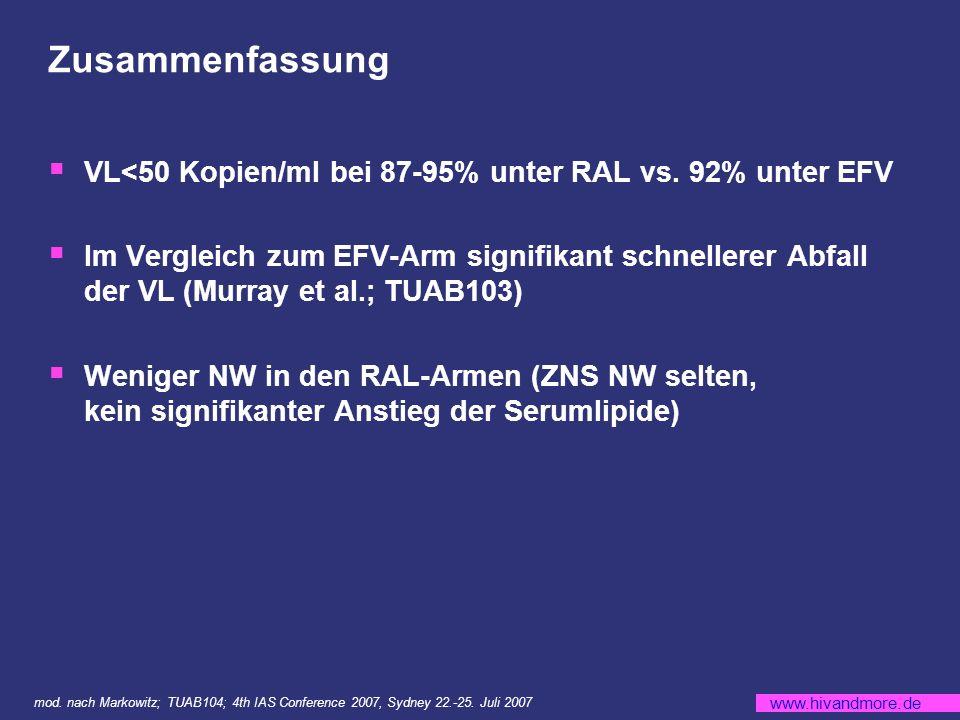 www.hivandmore.de Zusammenfassung VL<50 Kopien/ml bei 87-95% unter RAL vs.