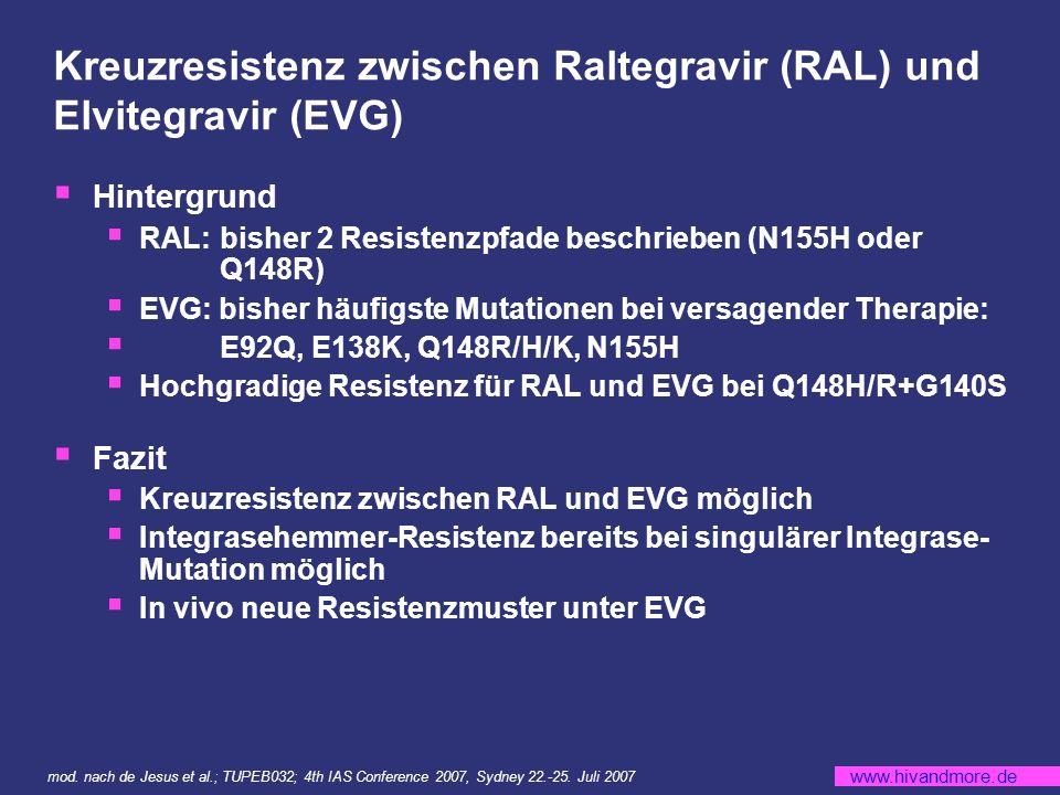 www.hivandmore.de Kreuzresistenz zwischen Raltegravir (RAL) und Elvitegravir (EVG) Hintergrund RAL:bisher 2 Resistenzpfade beschrieben (N155H oder Q148R) EVG: bisher häufigste Mutationen bei versagender Therapie: E92Q, E138K, Q148R/H/K, N155H Hochgradige Resistenz für RAL und EVG bei Q148H/R+G140S Fazit Kreuzresistenz zwischen RAL und EVG möglich Integrasehemmer-Resistenz bereits bei singulärer Integrase- Mutation möglich In vivo neue Resistenzmuster unter EVG mod.