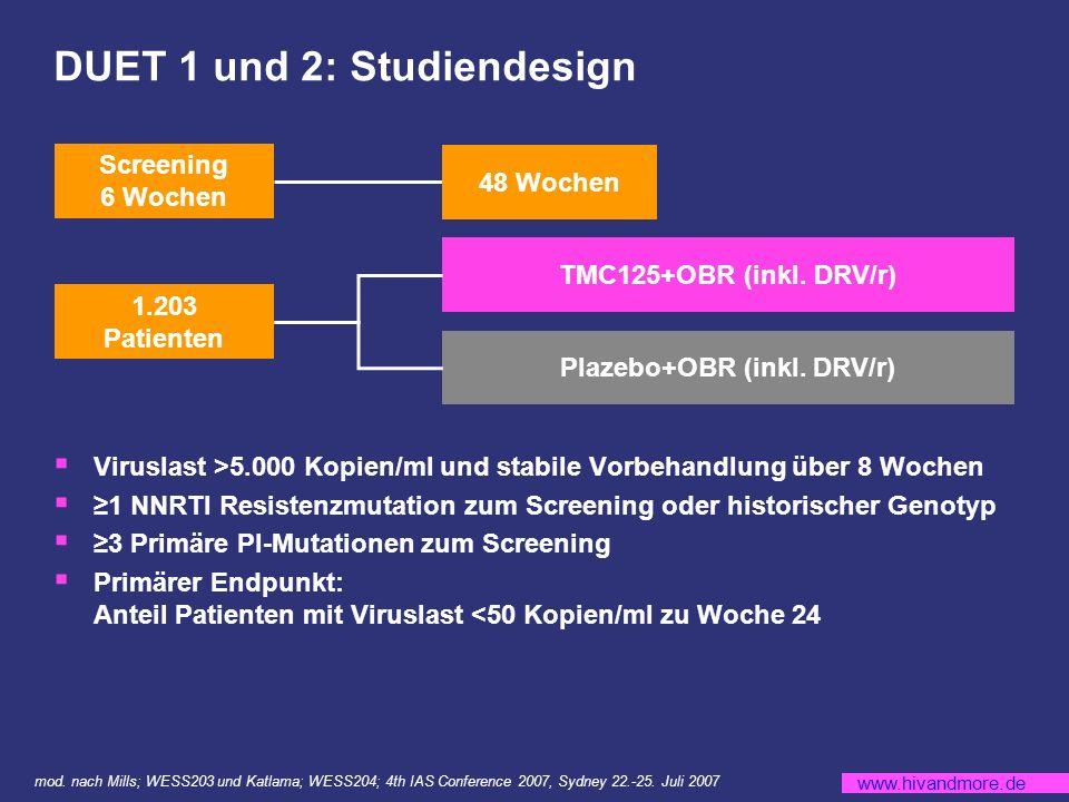 www.hivandmore.de DUET 1 und 2: Studiendesign mod.