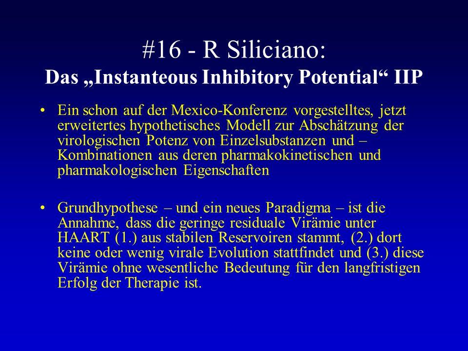 #16 - R Siliciano: Das Instanteous Inhibitory Potential IIP Ein schon auf der Mexico-Konferenz vorgestelltes, jetzt erweitertes hypothetisches Modell zur Abschätzung der virologischen Potenz von Einzelsubstanzen und – Kombinationen aus deren pharmakokinetischen und pharmakologischen Eigenschaften Grundhypothese – und ein neues Paradigma – ist die Annahme, dass die geringe residuale Virämie unter HAART (1.) aus stabilen Reservoiren stammt, (2.) dort keine oder wenig virale Evolution stattfindet und (3.) diese Virämie ohne wesentliche Bedeutung für den langfristigen Erfolg der Therapie ist.