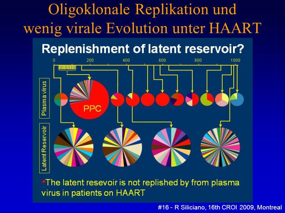 Oligoklonale Replikation und wenig virale Evolution unter HAART #16 - R Siliciano, 16th CROI 2009, Montreal