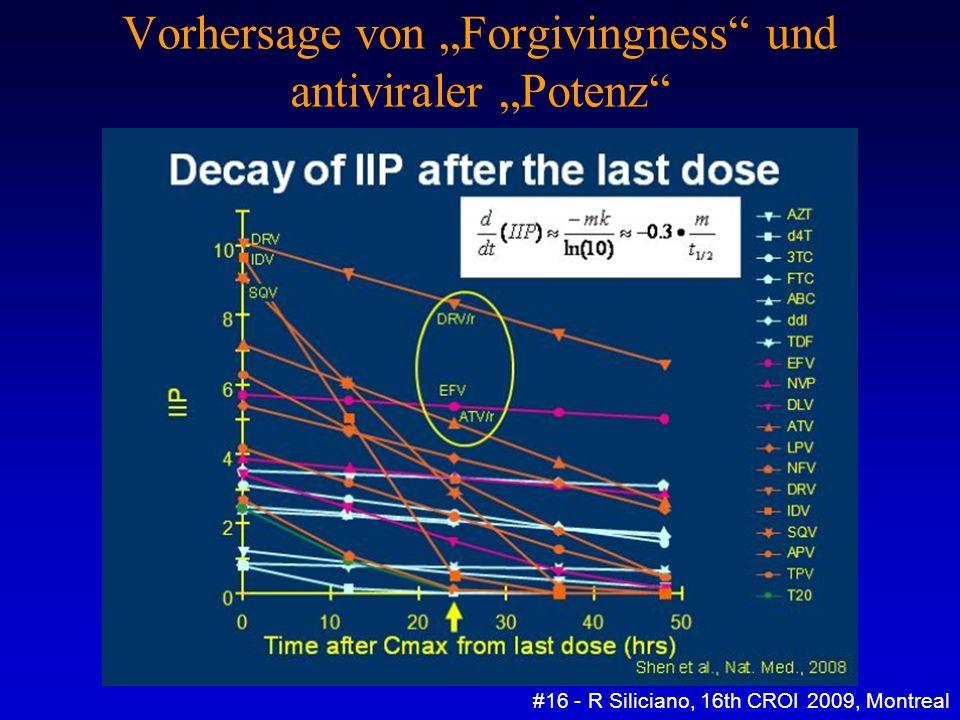 Vorhersage von Forgivingness und antiviraler Potenz #16 - R Siliciano, 16th CROI 2009, Montreal