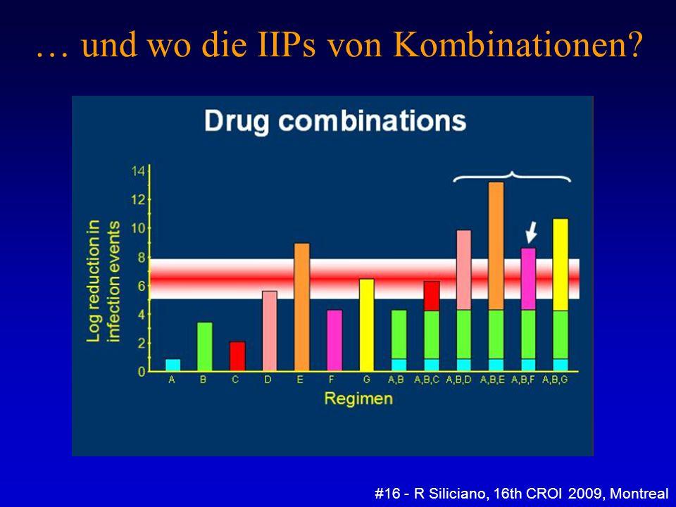 … und wo die IIPs von Kombinationen?