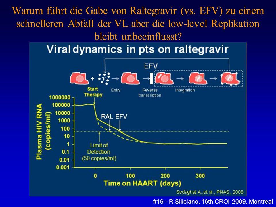 Warum führt die Gabe von Raltegravir (vs.