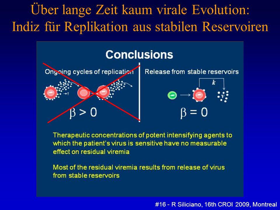Über lange Zeit kaum virale Evolution: Indiz für Replikation aus stabilen Reservoiren #16 - R Siliciano, 16th CROI 2009, Montreal