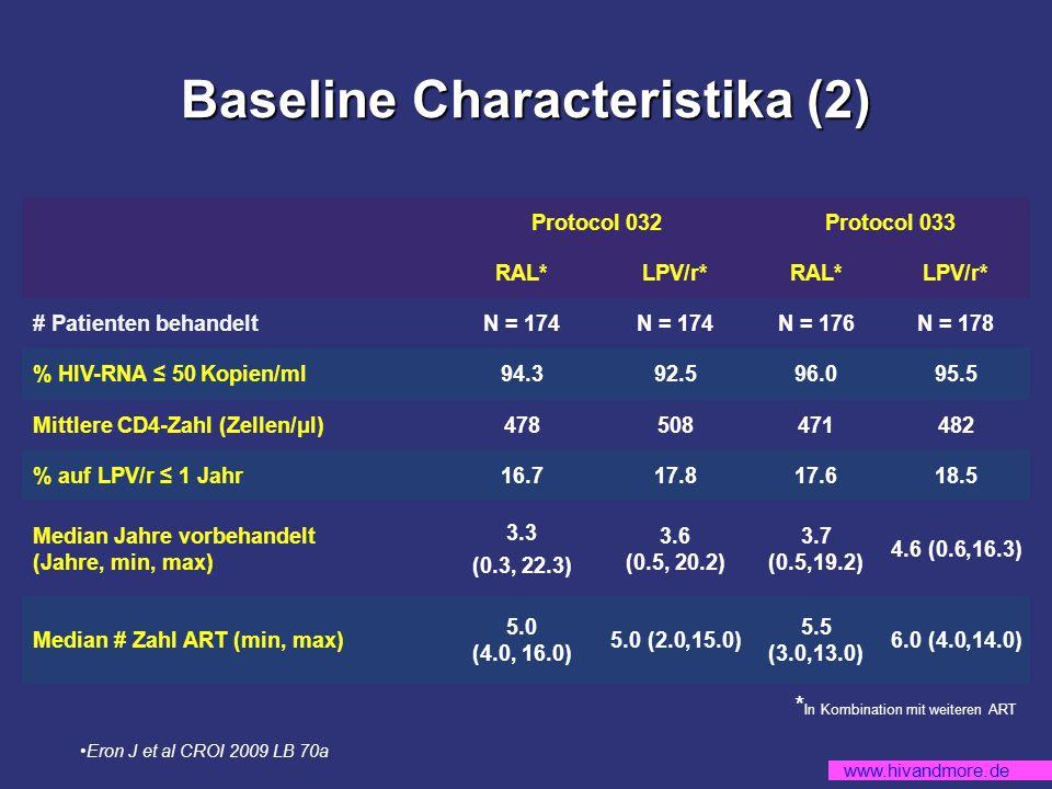 www.hivandmore.de Baseline Characteristika (2) Protocol 032Protocol 033 RAL*LPV/r*RAL*LPV/r* # Patienten behandeltN = 174 N = 176N = 178 % HIV-RNA 50 Kopien/ml94.392.596.095.5 Mittlere CD4-Zahl (Zellen/μl)478508471482 % auf LPV/r 1 Jahr16.717.817.618.5 Median Jahre vorbehandelt (Jahre, min, max) 3.3 (0.3, 22.3) 3.6 (0.5, 20.2) 3.7 (0.5,19.2) 4.6 (0.6,16.3) Median # Zahl ART (min, max) 5.0 (4.0, 16.0) 5.0 (2.0,15.0) 5.5 (3.0,13.0) 6.0 (4.0,14.0) * In Kombination mit weiteren ART Eron J et al CROI 2009 LB 70a