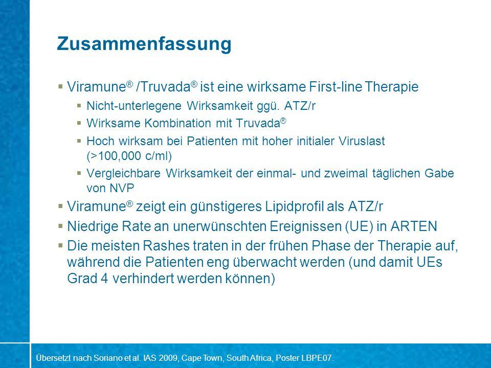 Zusammenfassung Viramune ® /Truvada ® ist eine wirksame First-line Therapie Nicht-unterlegene Wirksamkeit ggü. ATZ/r Wirksame Kombination mit Truvada