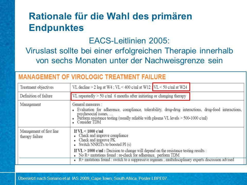 Rationale für die Wahl des primären Endpunktes EACS-Leitlinien 2005: Viruslast sollte bei einer erfolgreichen Therapie innerhalb von sechs Monaten unt
