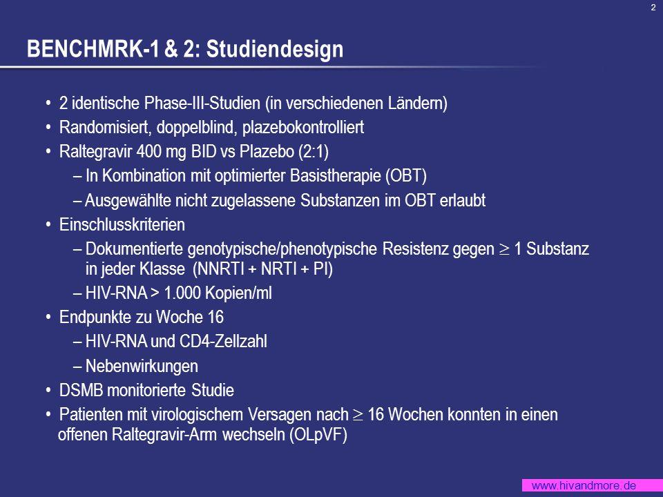 www.hivandmore.de 2 BENCHMRK-1 & 2: Studiendesign 2 identische Phase-III-Studien (in verschiedenen Ländern) Randomisiert, doppelblind, plazebokontroll