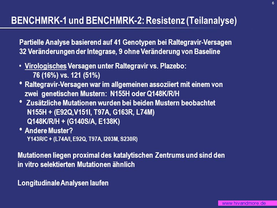 www.hivandmore.de 6 BENCHMRK-1 und BENCHMRK-2: Resistenz (Teilanalyse) Virologisches Versagen unter Raltegravir vs. Plazebo: 76 (16%) vs. 121 (51%) Ra